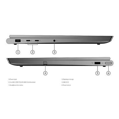 Lenovo IP C940-14IIL
